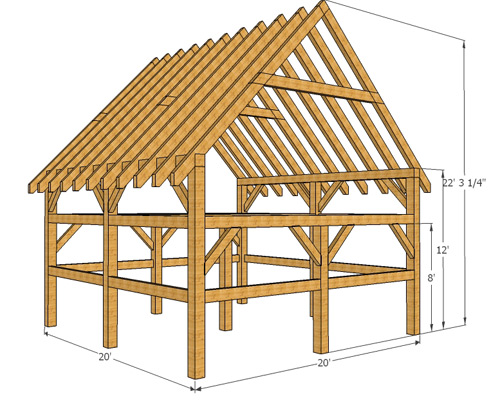 Timber Packages Frontier Barn Homes